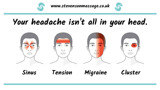 Your headache isn't all in your head